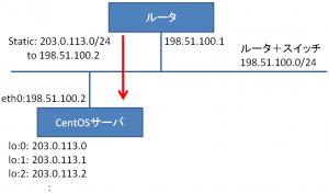 centos-multi_4