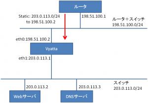 vyatta-router_2