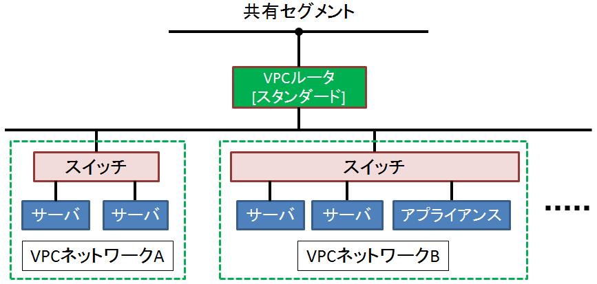 vpc-if01-3