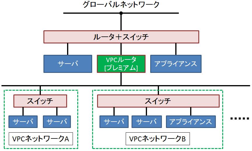vpc-if02-3