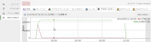 rw-sw-graph1