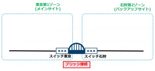 bridge08