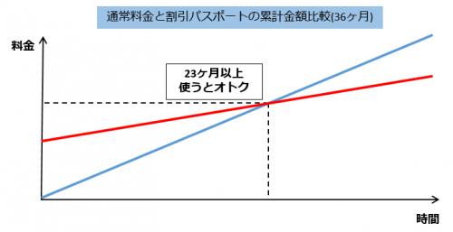 36month_graph