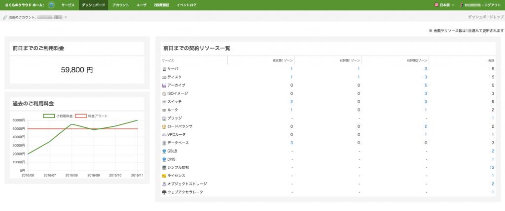 「ダッシュボード」画面が新設され、リソース数やご利用料金が確認できるようになりました