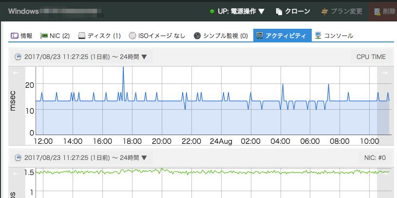 コントロールパネル機能改善のお知らせ(アクティビティの表示、NICの帯域幅表示)