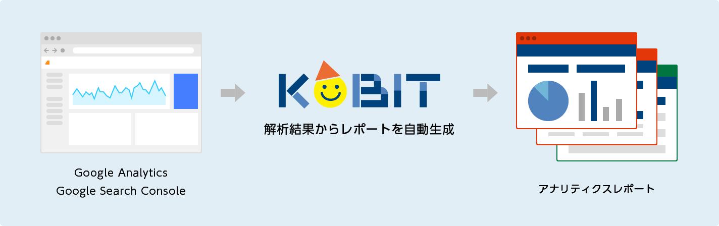 マーケットプレイスにて「KOBIT」の提供を9月12日より開始いたします