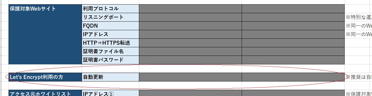 「しぇあわふ」Let'sEncrypt証明書自動更新機能を追加しました