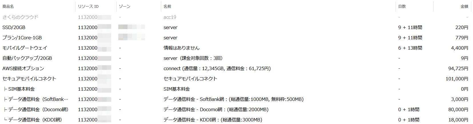 9/17~ 請求明細のコントロールパネル表示・API応答形式リニューアルのお知らせ