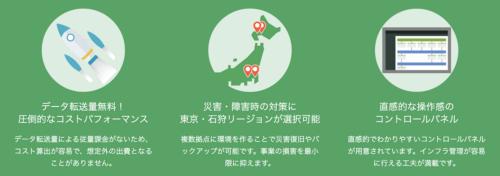 【受付終了】東京第2ゾーン提供開始キャンペーンのお知らせ